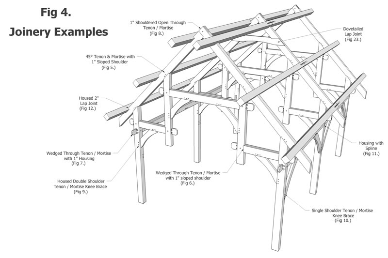 shed roof construction diagrams  roof construction detail