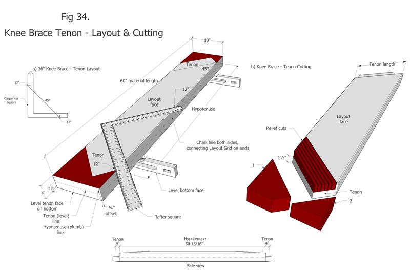 Timber frame brace layout frame design reviews for Bessette motors carrington nd